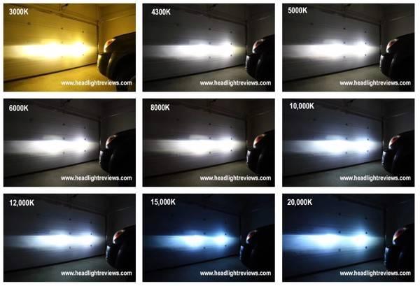 Установка и подключение ксенона и биксенона своими руками с видео