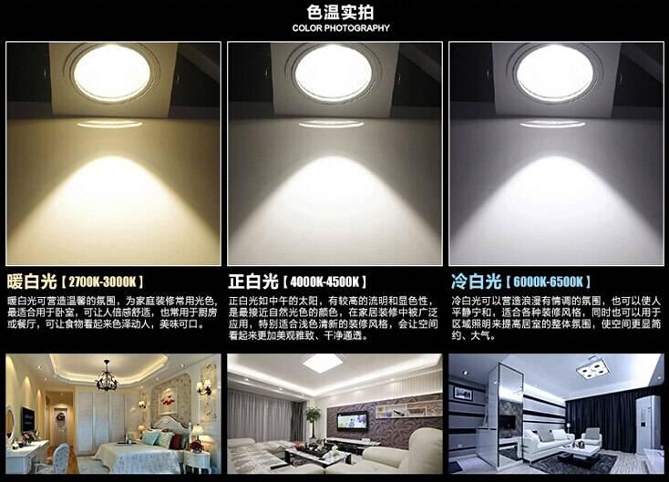 Как правильно выбрать светодиодные лампы.