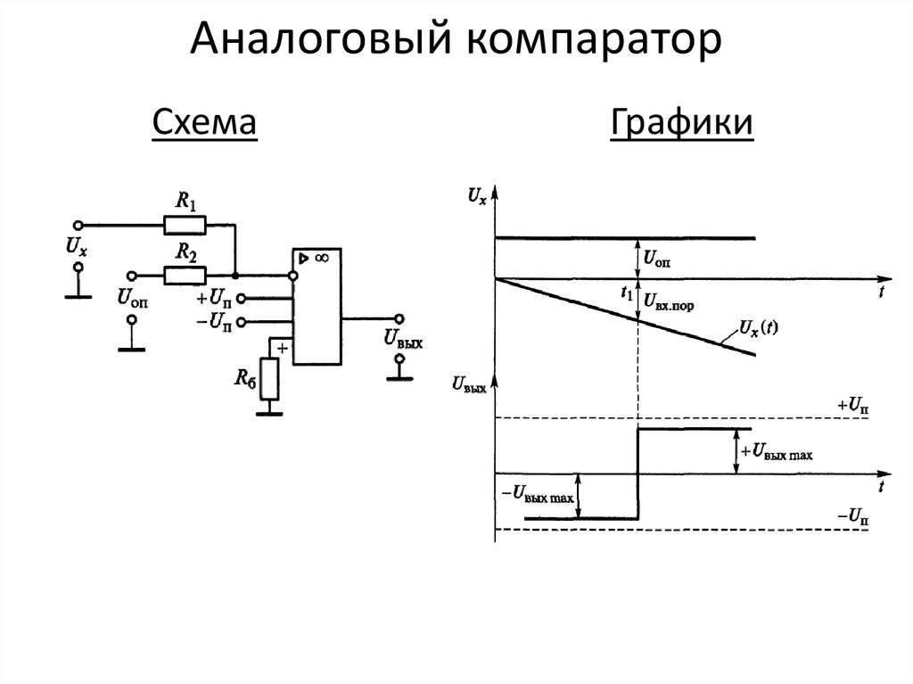 Компаратор на основе операционного усилителя. плюсы и минусы