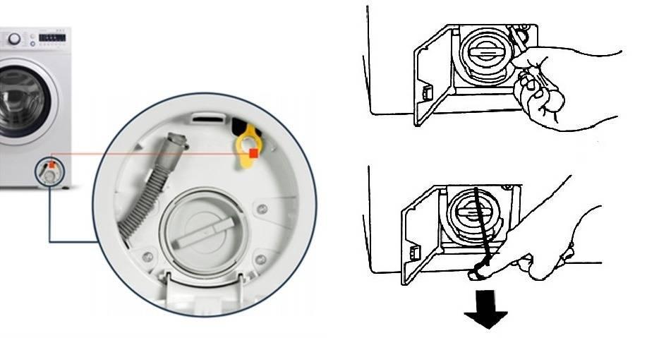 Как открыть стиральную машинку, если она заблокирована - точка j