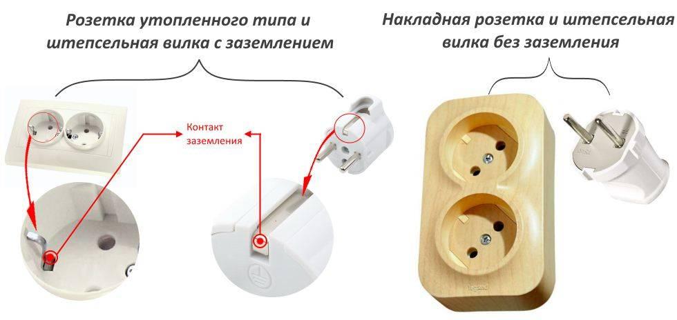 Как подключить розетку с заземлением - все существующие способы