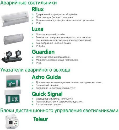 3 варианта аварийного освещения - требования, нормы, правила устройства. знаки безопасности, виды светильников, схемы подключения.