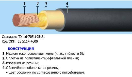 Как определить качество кабеля и провода? выбираем кабель по параметрам: сечение и диаметр токопроводящей жилы, толщина оболочки и изоляции, количество проволок в многожильном гибком проводе, определе