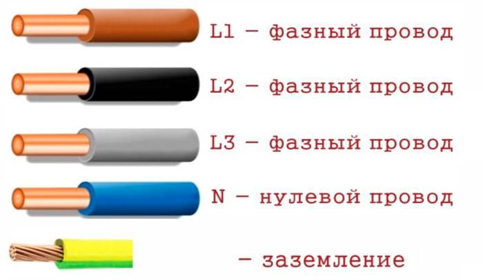Как обозначается фаза и ноль в электричестве на схеме: цвета маркировки проводов сети 220в