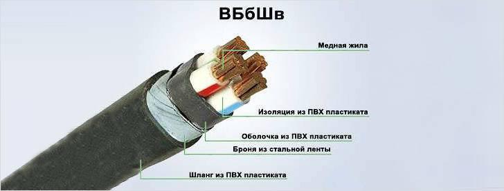 Бронированный кабель: характеристики, маркировка, конструкция
