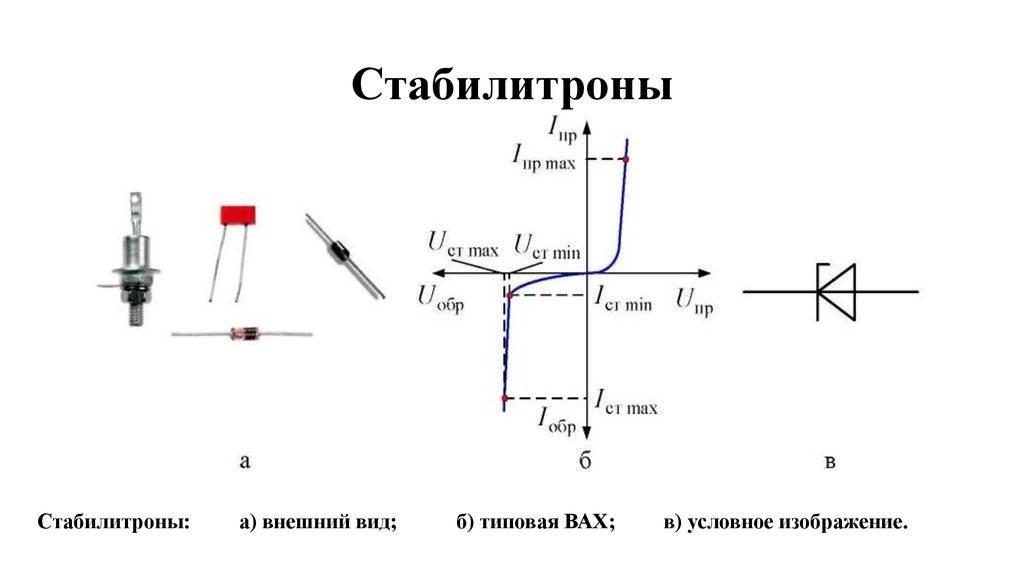 Как работает стабилитрон - характеристика стабилитрона.