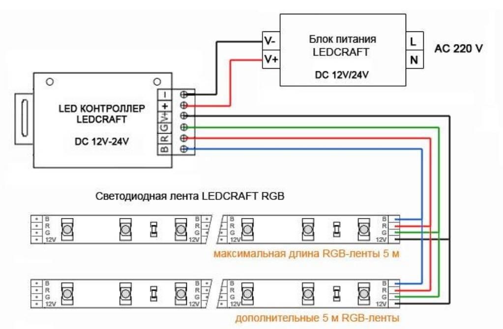 Светодиодная подсветка в доме: способы монтажа и преимущества подобного освещения