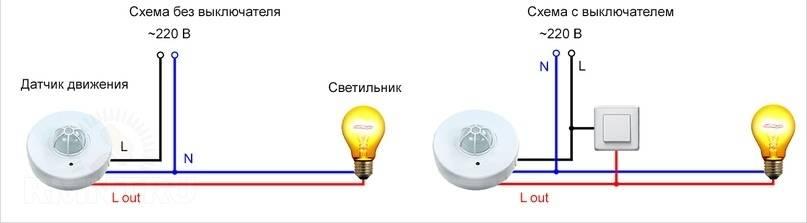 Да будет свет: как выбрать датчик движения для освещения дома?