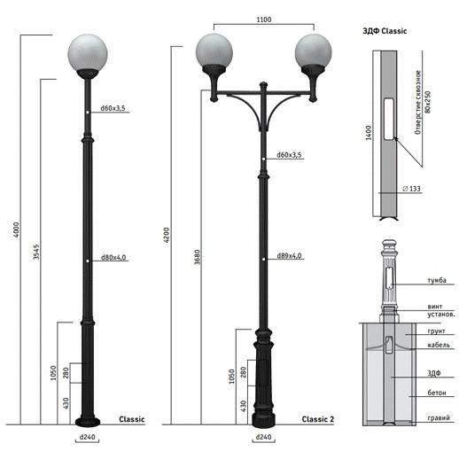 Высота столба освещения бетонного. на что стоит обратить внимание при установке столбов освещения на дорогах