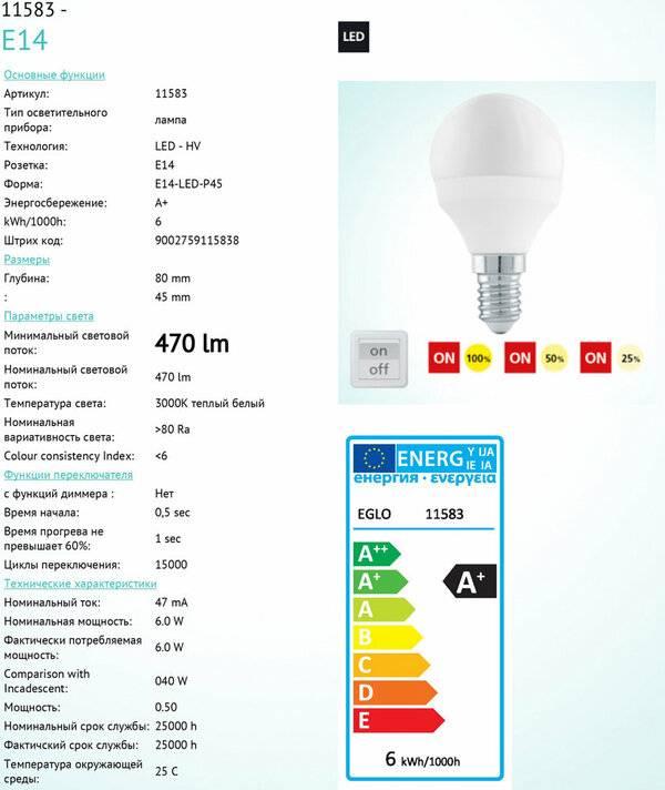 Важные технические характеристики и параметры светодиодных ламп
