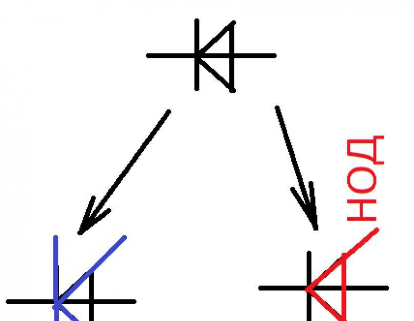 Где плюс, а где минус? 3 способа определить полярность светодиода