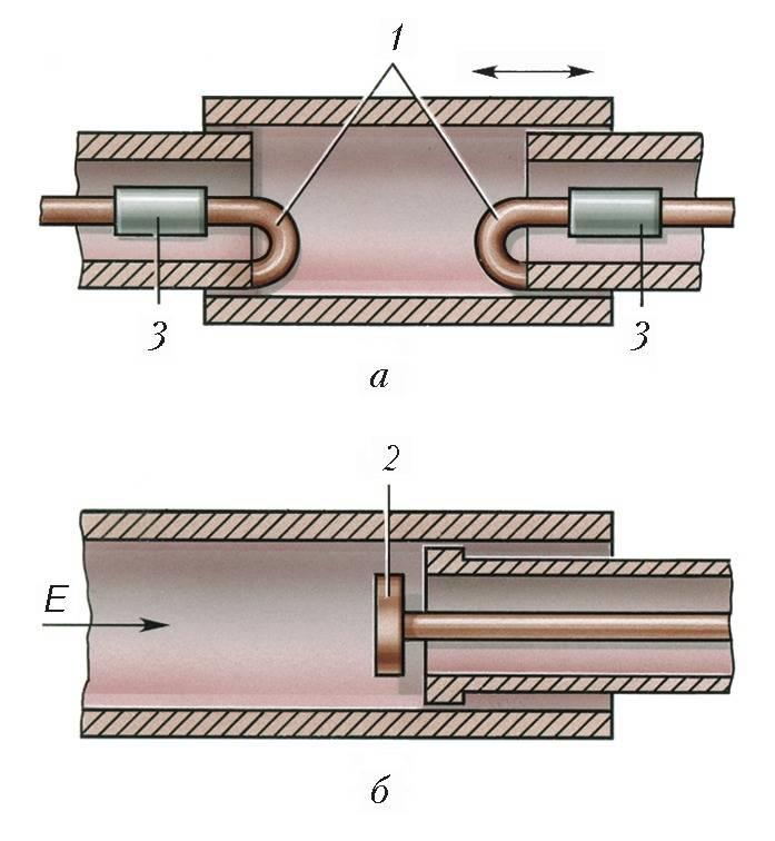 Трансформатор: принцип работы, виды и конструкция устройства