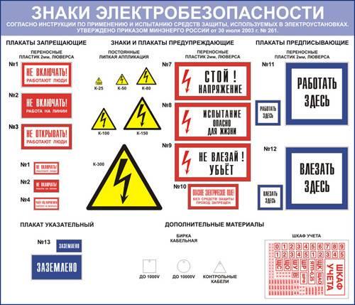 Знаки и плакаты по электробезопасности - всё о электрике