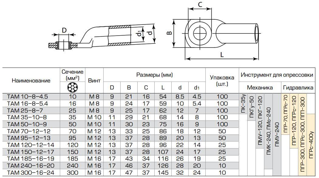 Как правильно обжимать провода наконечниками