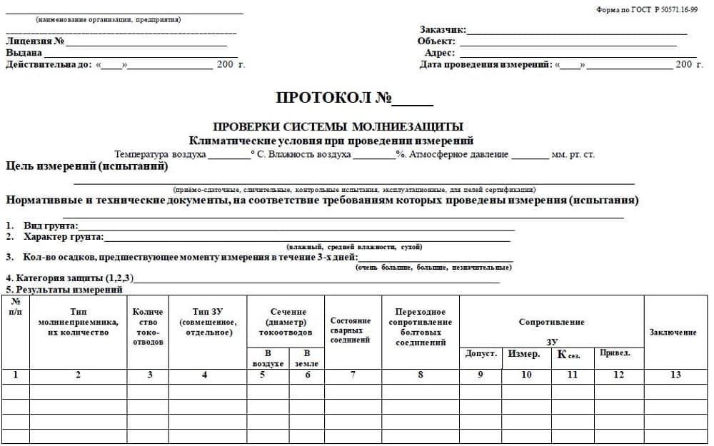 Паспорт заземляющего устройства форма 24 образец заполнения