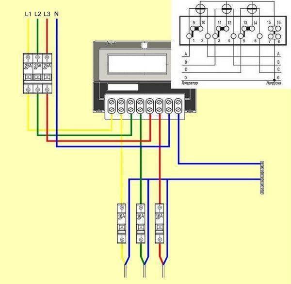 Как установить электросчетчик в квартире: установка и монтаж однофазного, трехфазного счетчика своими руками, правила подключения