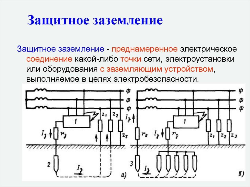 Контур заземления: традиционный, глубинный и наружный, схемы подключения