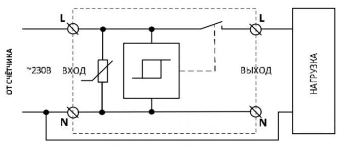 Узм-51м — назначение, область применения, установка