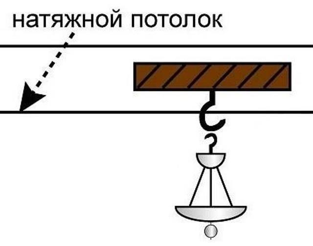 Подключить люстру — простая инструкция по установке и подключению (110 фото) — строительный портал — strojka-gid.ru
