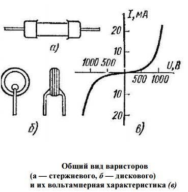 Как проверить варистор мультиметром — пошаговая инструкция