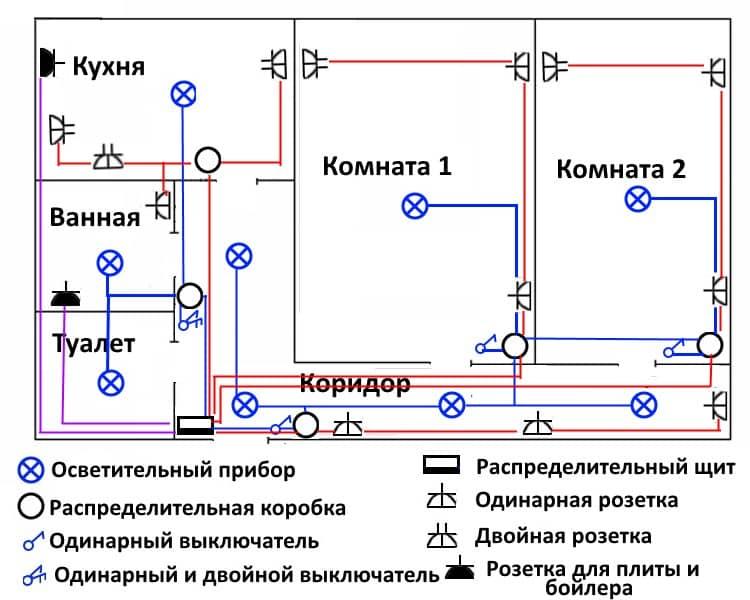 Как проходит электропроводка в хрущевке