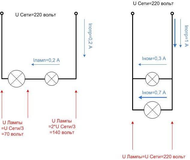 Последовательное и параллельное соединение проводников | блог uzumeti