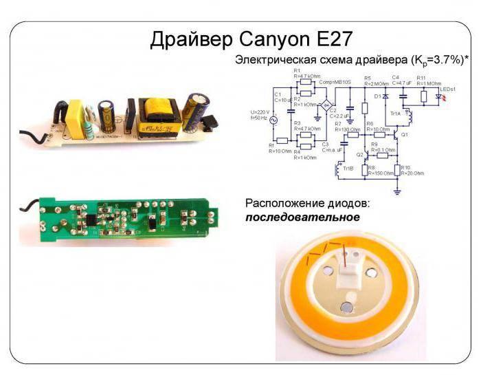 Ремонт светодиодных светильников своими руками - всё о электрике