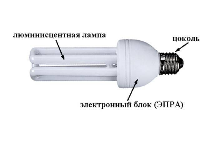 Принцип работы люминесцентной лампы, или как работает лампа дневного света.