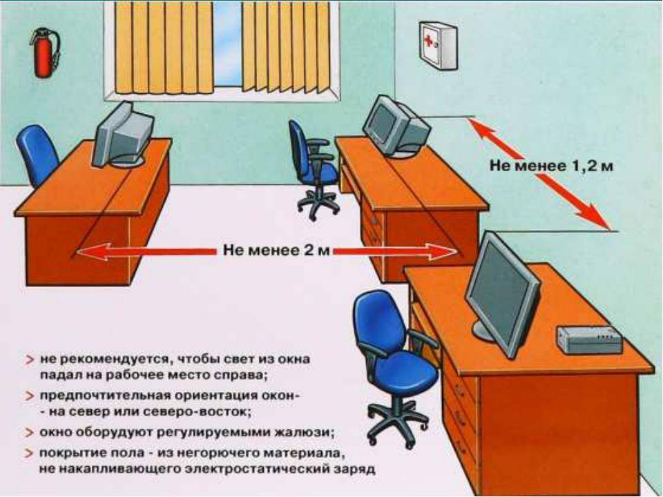5 правил освещения рабочего места - нормы, требования, выбор и расположение светильников.