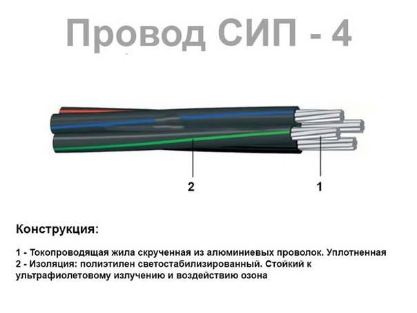 Кабель сип: самонесущие изолированные провода