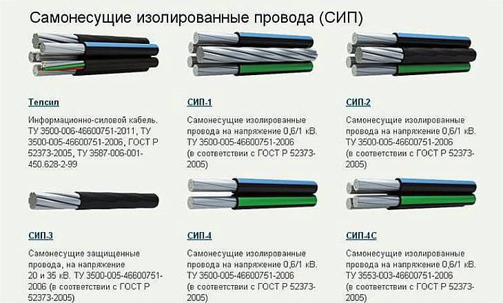 Длина и соединение сварочных кабелей, провода для сварочных аппаратов