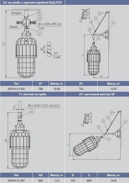 Статьи | блог о светодиодном освещении,  светильниках и фонарях. о производстве, продаже и услугах в сфере инженерных систем и строительства. о взрывозащищенных, взрывобезопасных светодиодных светильниках. - part 36