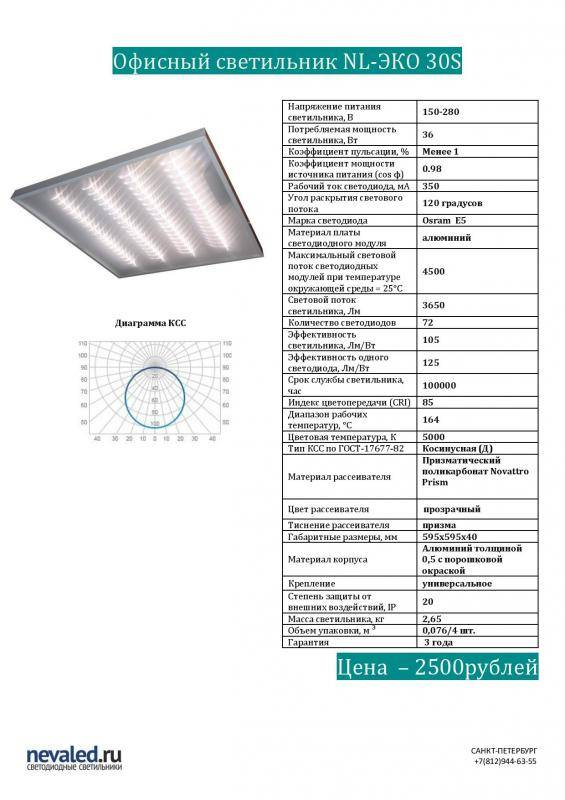 Пульсация светодиодных светильников
