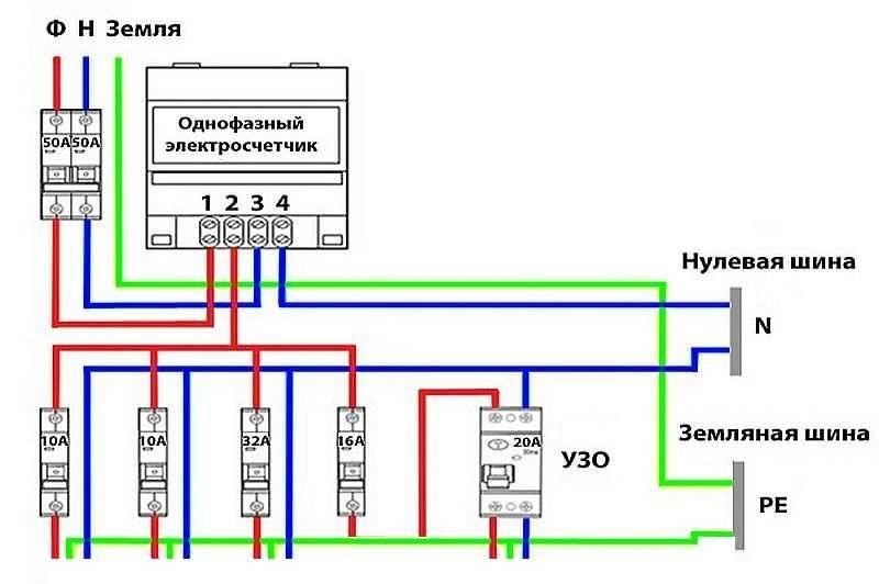 Схема подключения узо в трехфазной сети с заземлением – 3 основных правила