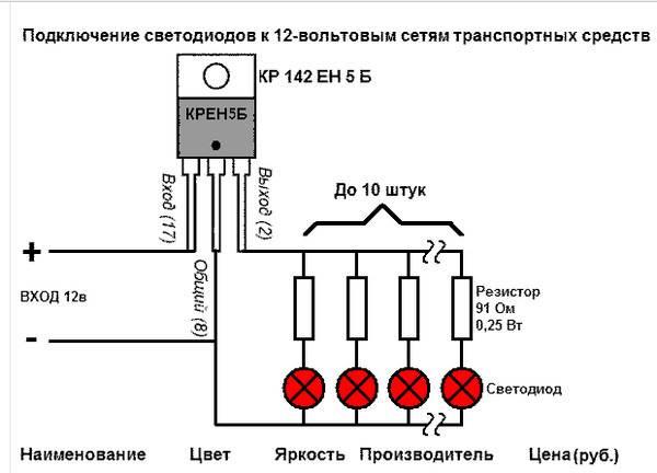 Правильное подключение светодиода: схема включения, распиновка