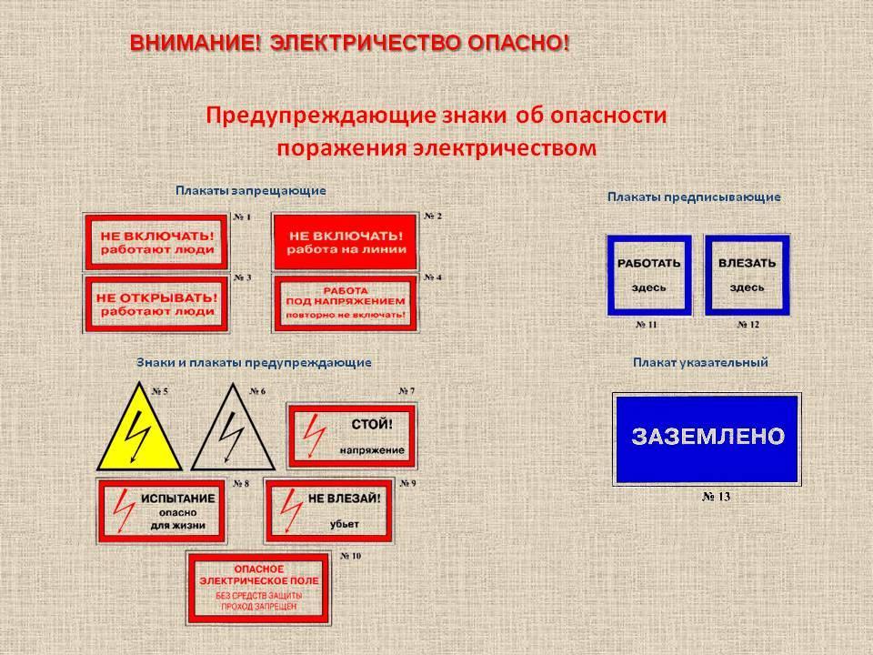 Какие плакаты относятся к указательным в электроустановках. виды плакатов и знаков по электробезопасности и их функции