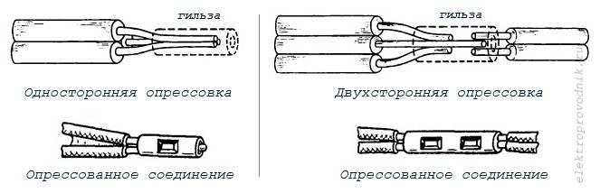 Опрессовка проводов и скруток гильзами