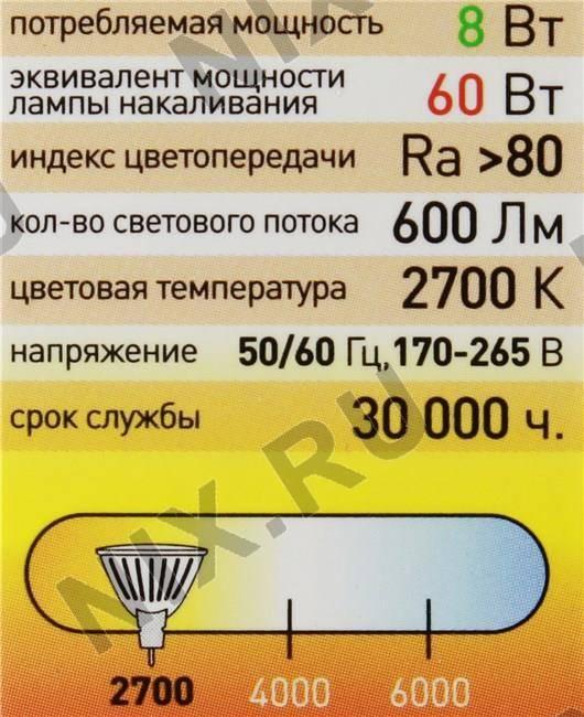 Об индексе цветопередачи светодиодных ламп
