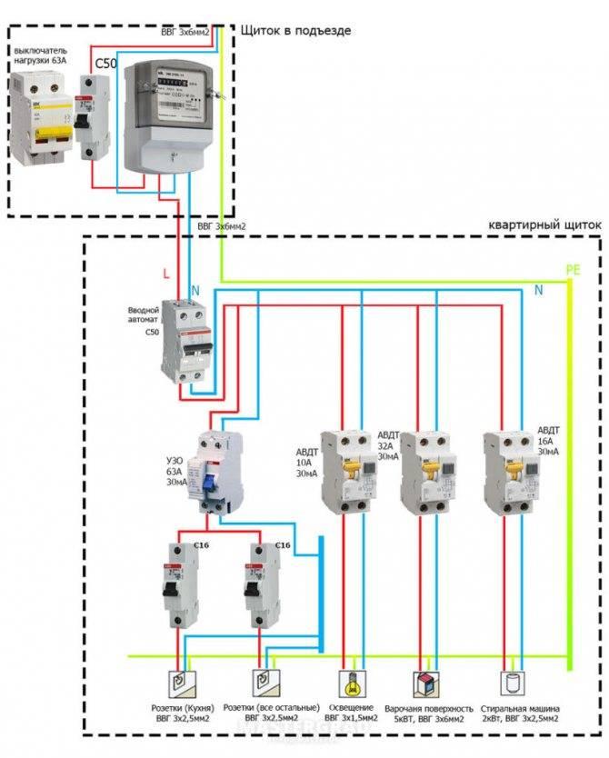 Подключение дифавтомата — особенности подключения и обеспечение безопасности (75 фото) — строительный портал — strojka-gid.ru