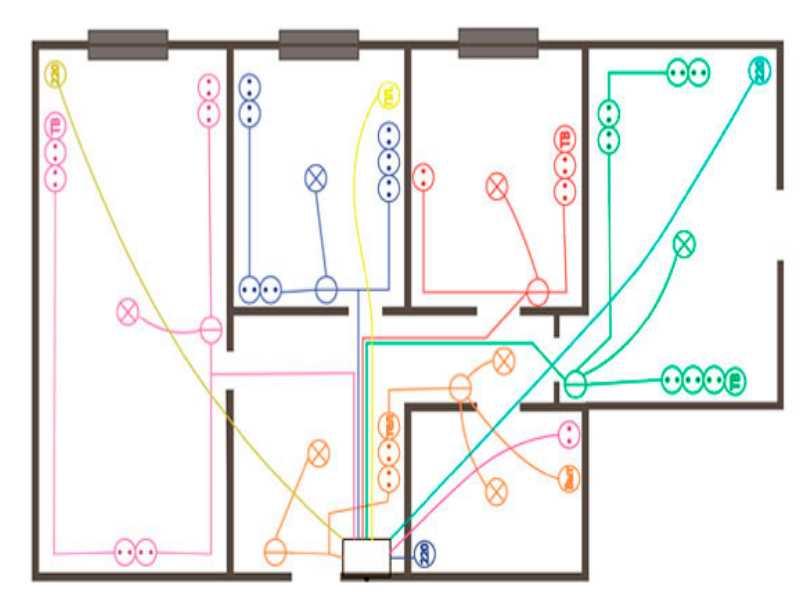 Проводка без штробления стен. замена электропроводки в квартире