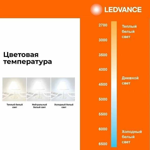 Аквариумное освещение помощь в понимании цветовой температуры в кельвинах, длины волны в нанометрах, par, pas, pur