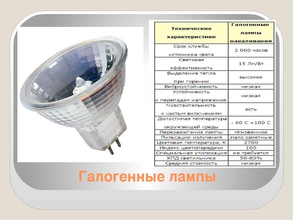 Что нужно знать при замене галогеновых ламп в люстре на светодиодные