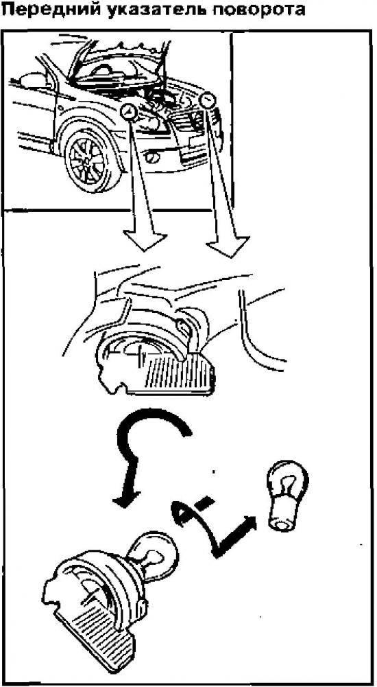 Замена лампочек qashqai своими руками, характеристики ламп оптики и салона кашкай