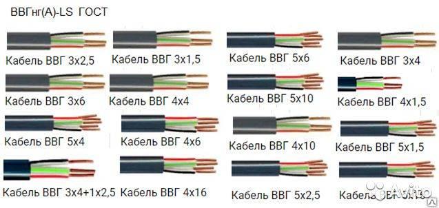 Какой кабель выбрать для проводки в доме - 4 отличия nym от ввгнг-ls
