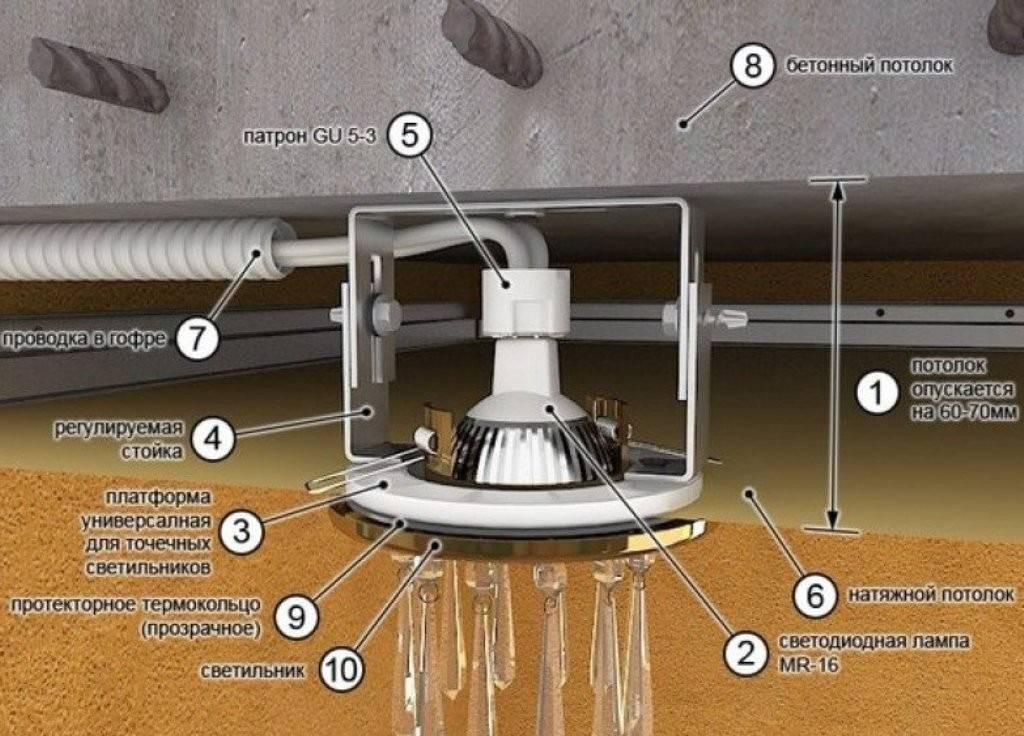 Инструкция по монтажу светильников в подвесном потолке