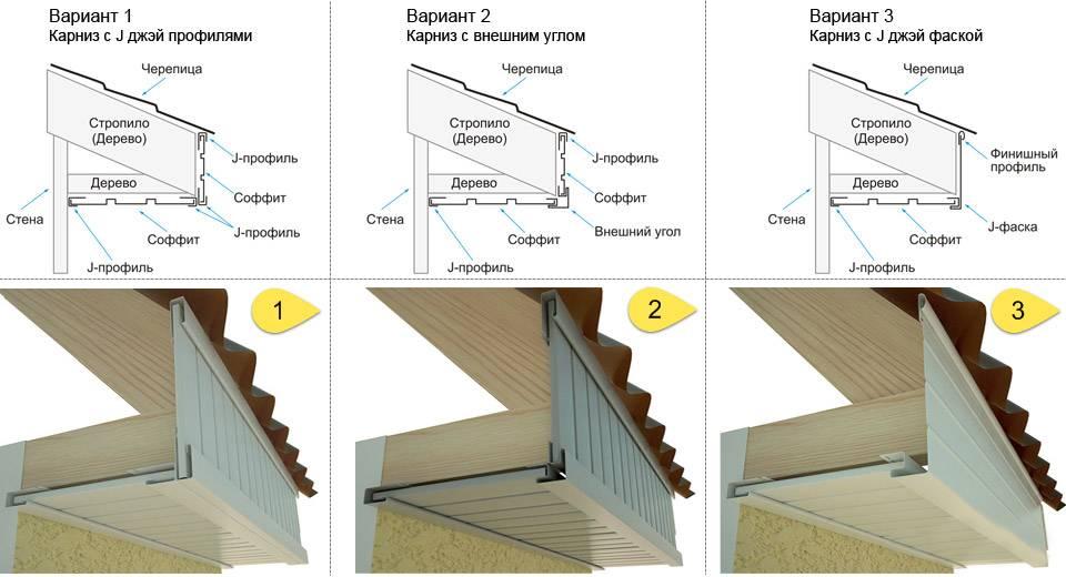 Как выбрать софиты для подшивки крыши снизу: лучшие производители, виды софитов по цене/качеству, какие софиты выбрать