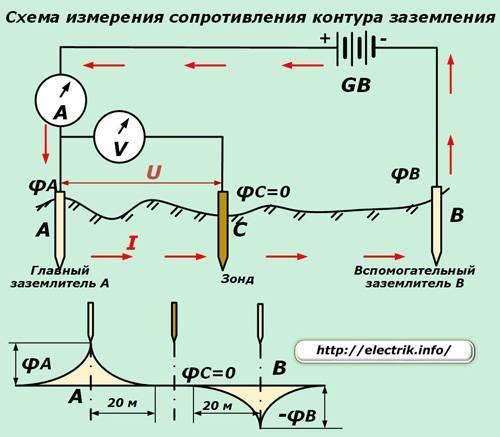 Как измерить электрическое сопротивление цепи мультиметром