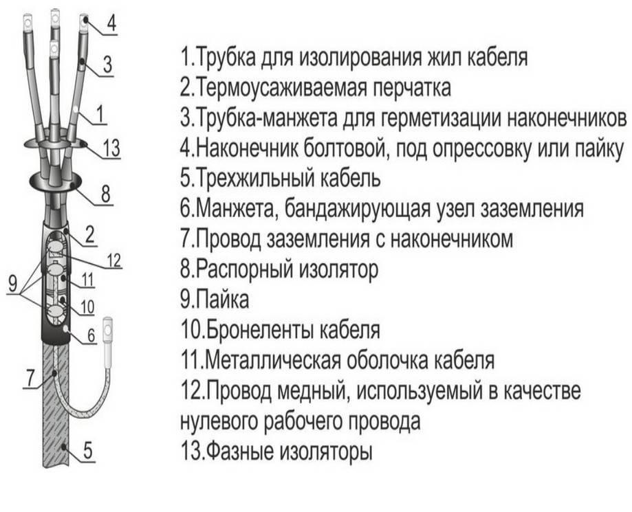 Типы соединительных муфт
