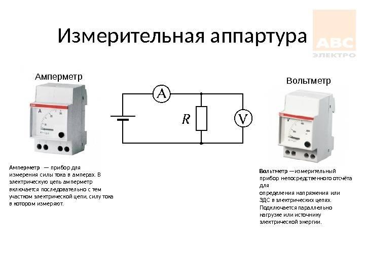 Что такое амперметр? назначение прибора и как его подключить?
