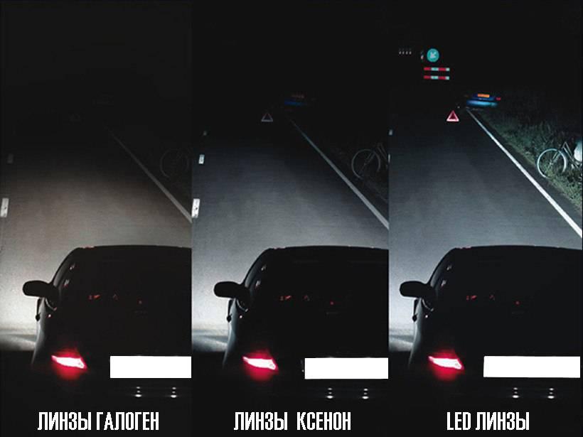 Что лучше ксенон или светодиод в 2020 году - лампы для авто, замена, светит, ближний свет, надежнее